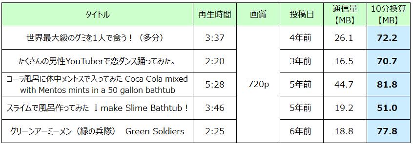 はじめしゃちょー(hajime)2