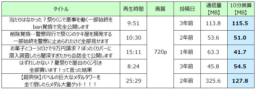 ヒカル(Hikaru)2
