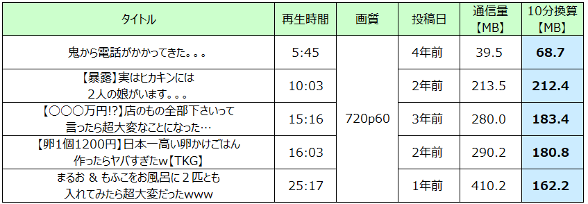 HikakinTV2